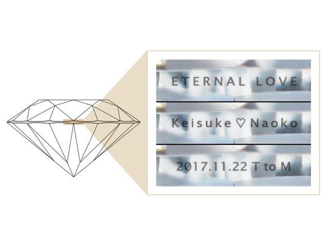 【サイズ・刻印・ダイヤモンドの刻印を選ぶ】 リングの刻印よりも珍しい、ダイヤモンドそのものにメッセージを刻印できる「メッセージ イン ダイヤモンド」という特別なオプションサービスを提供しています ※有料、ご希望の方のみ