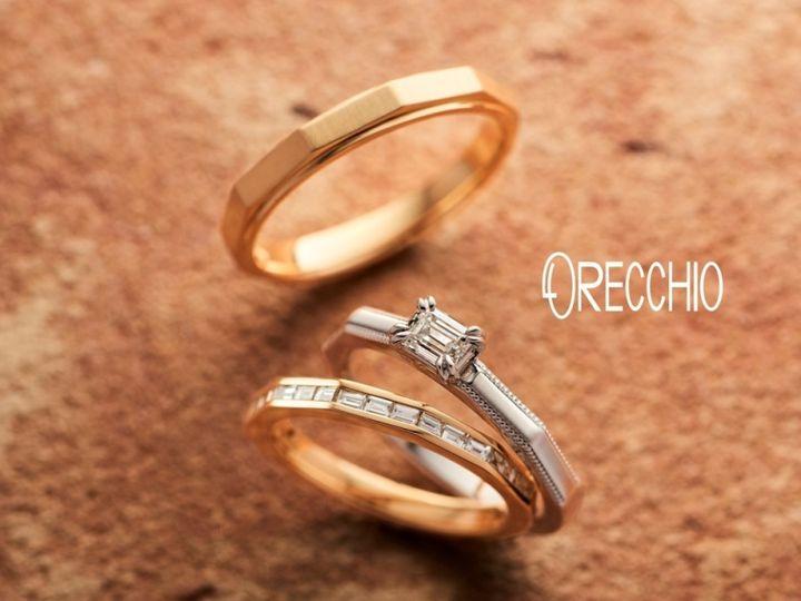ORECCHIO(オレッキオ)