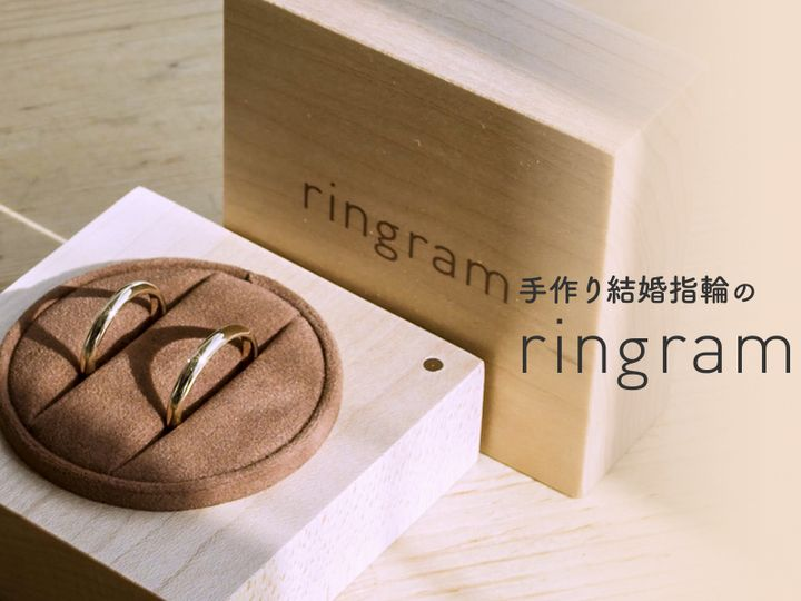 ringram(リングラム)について