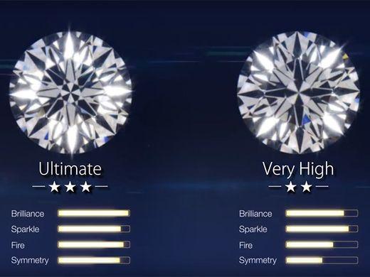 輝き判定でUltimate★★★(スリースター)を獲得したダイヤモンドが追加入荷いたしました!